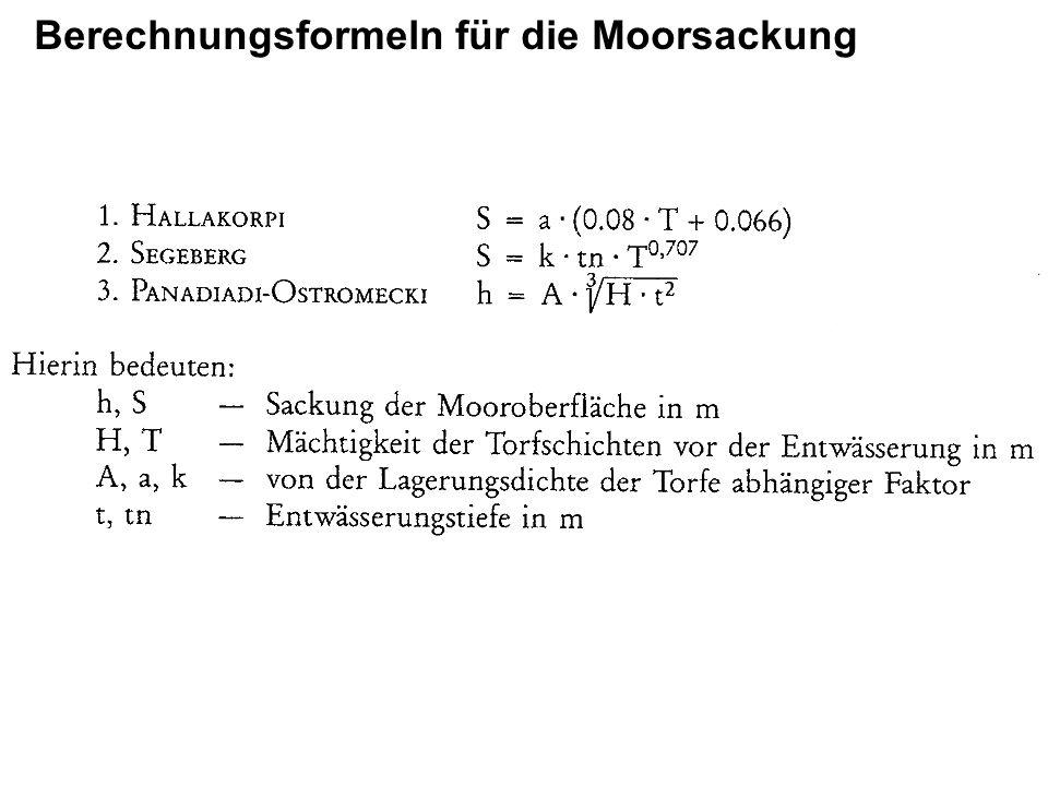 Berechnung der Moorsackung nach TGL 29834 (1974)