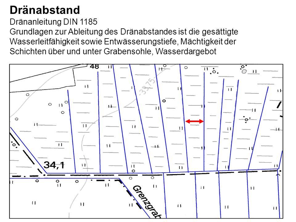 Berechnung des Dränabstandes Dränanleitung DIN 1185 Ableitung der gesättigten Wasserleitfähigkeit in der entwässerten Schicht K f1