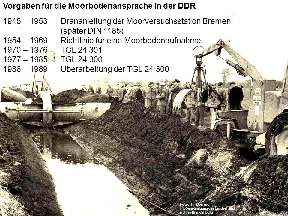 Bodenentwicklung Vermulmung wurde erst ab 1970 angesprochen (vorher als Verpuffung bekannt [Lehrkamp mdl.]) Die Ausgrenzung von Moorbodentypen erfolgte erst ab 1977.