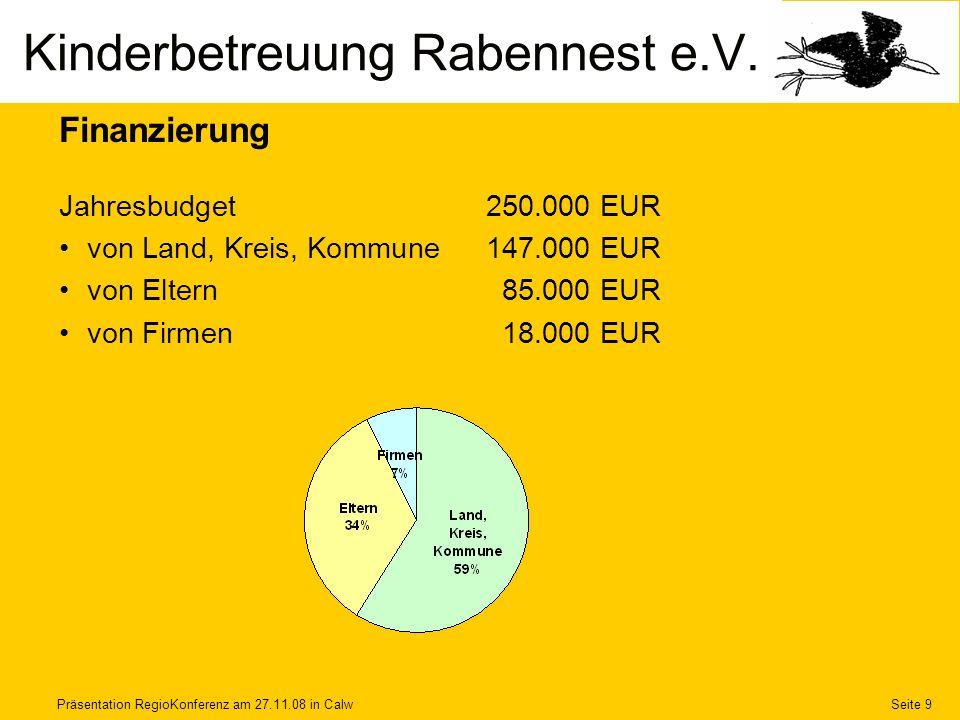 Präsentation RegioKonferenz am 27.11.08 in CalwSeite 9 Finanzierung Jahresbudget250.000 EUR von Land, Kreis, Kommune147.000 EUR von Eltern85.000 EUR v