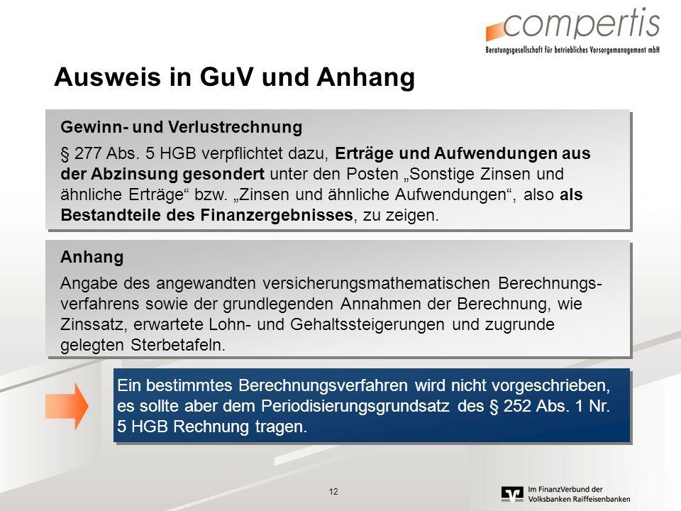 12 Ausweis in GuV und Anhang Gewinn- und Verlustrechnung § 277 Abs. 5 HGB verpflichtet dazu, Erträge und Aufwendungen aus der Abzinsung gesondert unte
