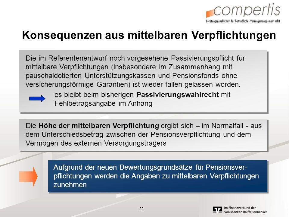 22 Konsequenzen aus mittelbaren Verpflichtungen Die im Referentenentwurf noch vorgesehene Passivierungspflicht für mittelbare Verpflichtungen (insbeso
