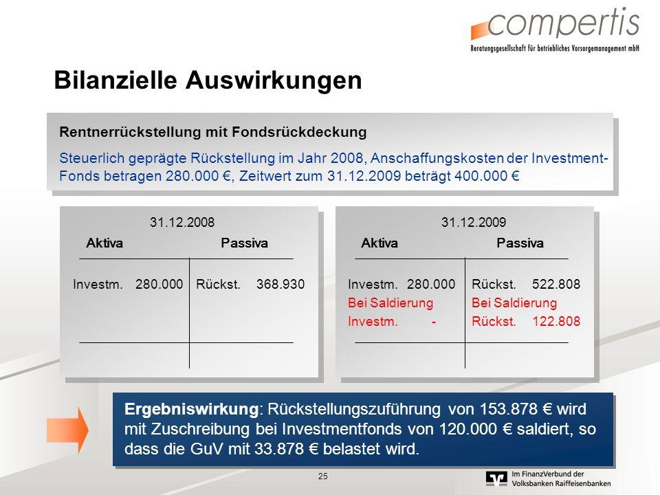 25 Bilanzielle Auswirkungen Rentnerrückstellung mit Fondsrückdeckung Steuerlich geprägte Rückstellung im Jahr 2008, Anschaffungskosten der Investment-