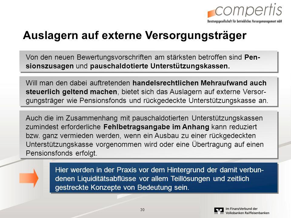 30 Auslagern auf externe Versorgungsträger Von den neuen Bewertungsvorschriften am stärksten betroffen sind Pen- sionszusagen und pauschaldotierte Unt