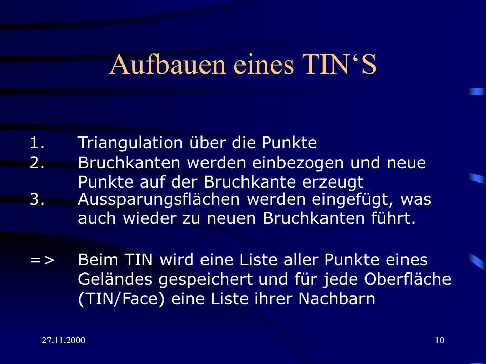 27.11.200010 Aufbauen eines TINS 1. Triangulation über die Punkte 2. Bruchkanten werden einbezogen und neue Punkte auf der Bruchkante erzeugt 3. Aussp