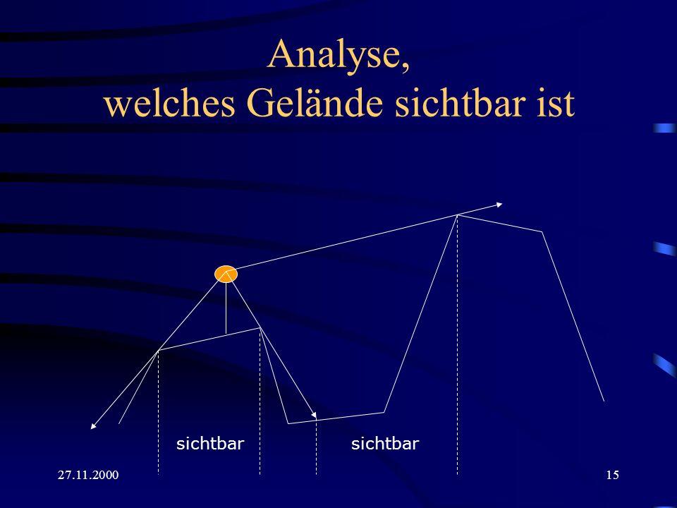 27.11.200015 Analyse, welches Gelände sichtbar ist sichtbar
