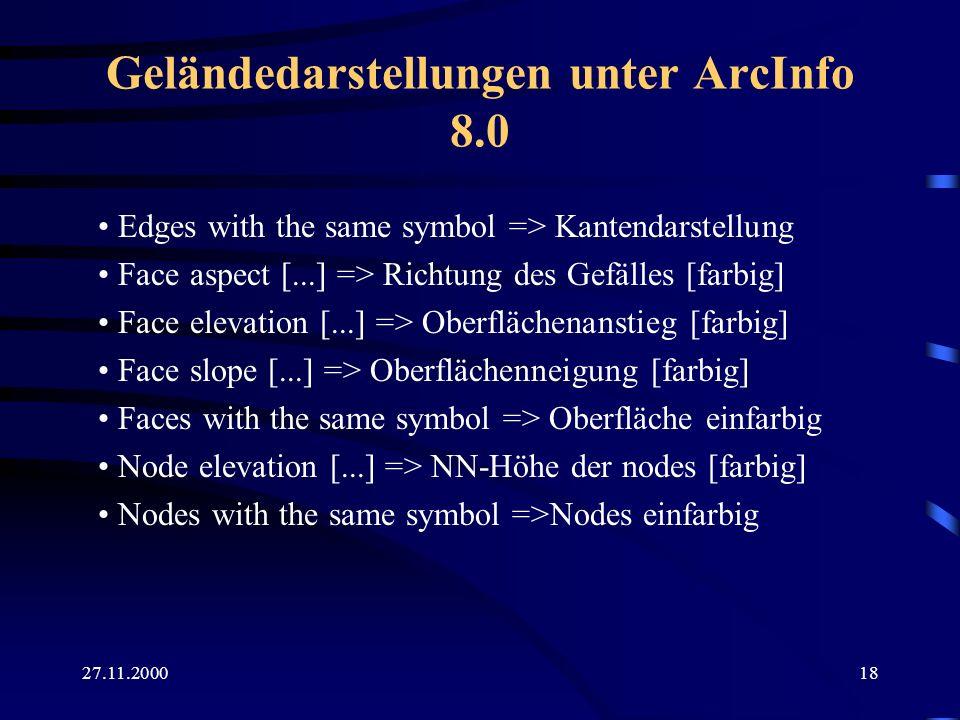 27.11.200018 Geländedarstellungen unter ArcInfo 8.0 Edges with the same symbol => Kantendarstellung Face aspect [...] => Richtung des Gefälles [farbig