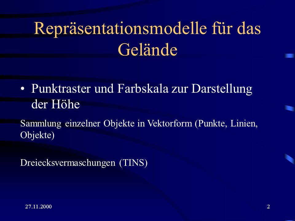 27.11.20002 Repräsentationsmodelle für das Gelände Punktraster und Farbskala zur Darstellung der Höhe Sammlung einzelner Objekte in Vektorform (Punkte