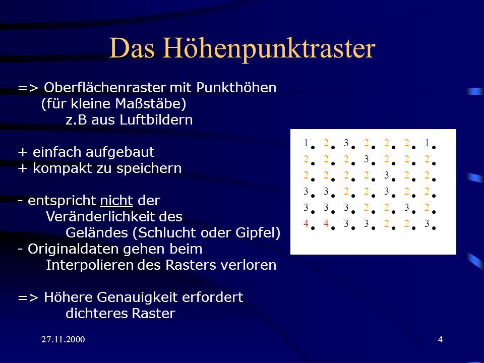27.11.200025 Herstellung von Höhenlinien 10.Über Arc Catalog in ArcInfo einbringen 11.