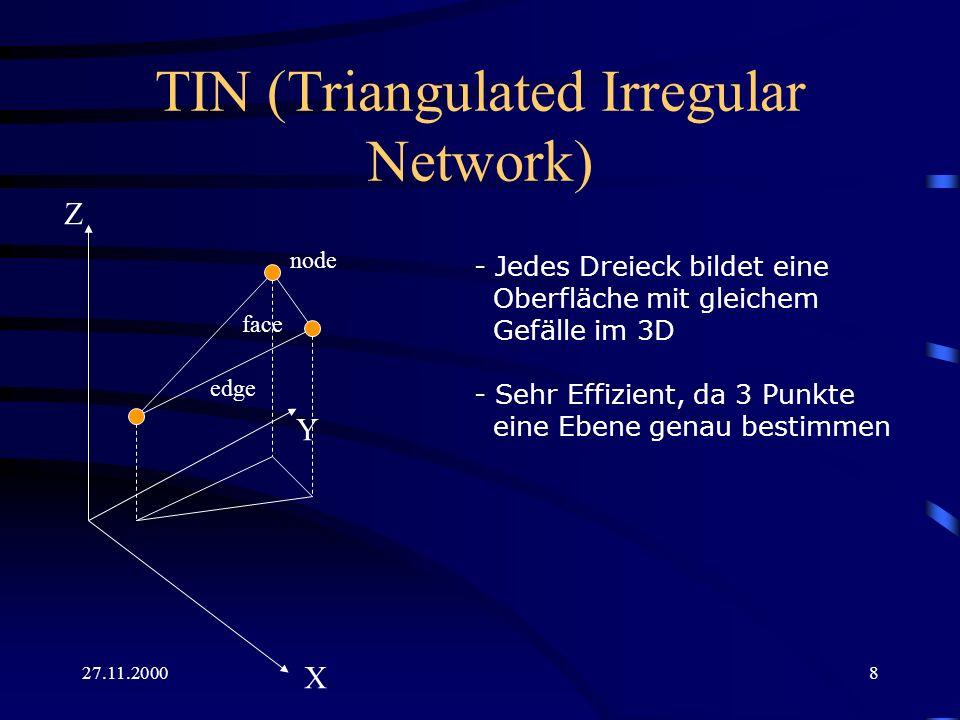 27.11.20008 TIN (Triangulated Irregular Network) - Jedes Dreieck bildet eine Oberfläche mit gleichem Gefälle im 3D - Sehr Effizient, da 3 Punkte eine