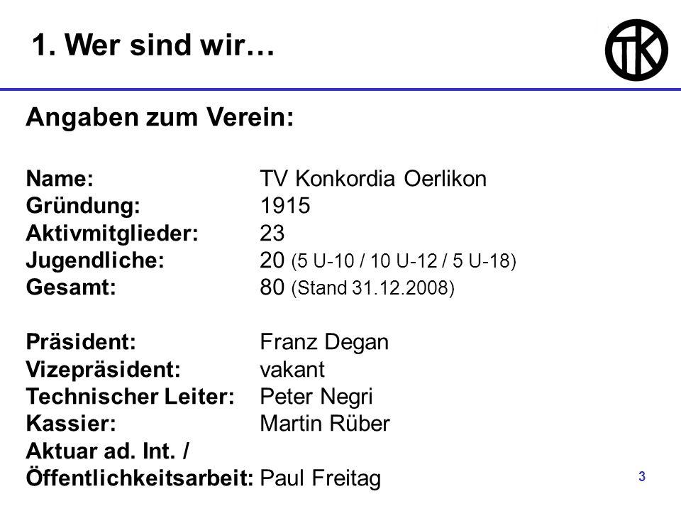 3 1. Wer sind wir… Angaben zum Verein: Name:TV Konkordia Oerlikon Gründung:1915 Aktivmitglieder:23 Jugendliche:20 (5 U-10 / 10 U-12 / 5 U-18) Gesamt:8