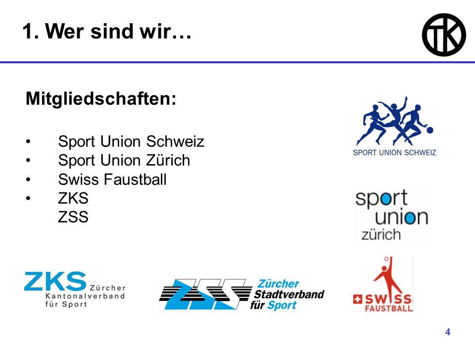 4 1. Wer sind wir… Mitgliedschaften: Sport Union Schweiz Sport Union Zürich Swiss Faustball ZKS ZSS