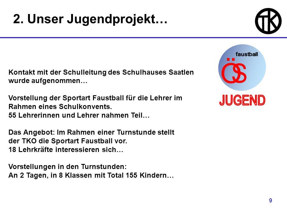9 Kontakt mit der Schulleitung des Schulhauses Saatlen wurde aufgenommen… Vorstellung der Sportart Faustball für die Lehrer im Rahmen eines Schulkonvents.