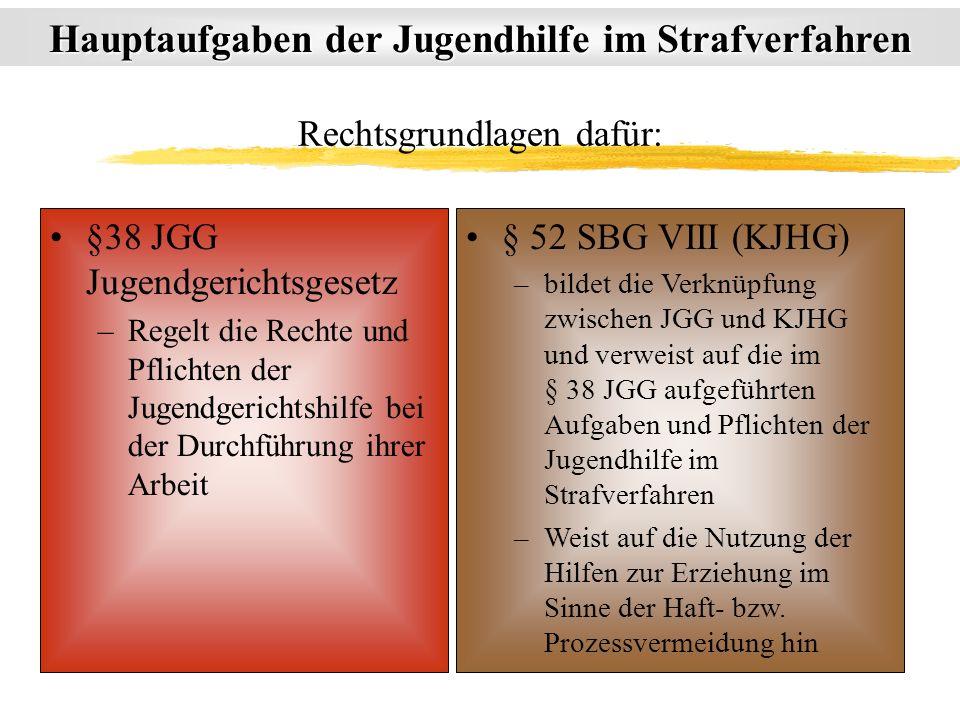 Rechtsgrundlagen dafür: §38 JGG Jugendgerichtsgesetz –Regelt die Rechte und Pflichten der Jugendgerichtshilfe bei der Durchführung ihrer Arbeit § 52 S