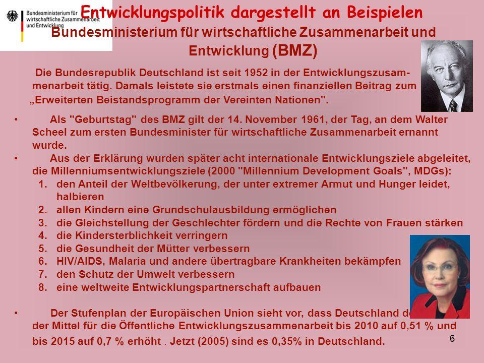 6 Entwicklungspolitik dargestellt an Beispielen Bundesministerium für wirtschaftliche Zusammenarbeit und Entwicklung (BMZ) Die Bundesrepublik Deutschl