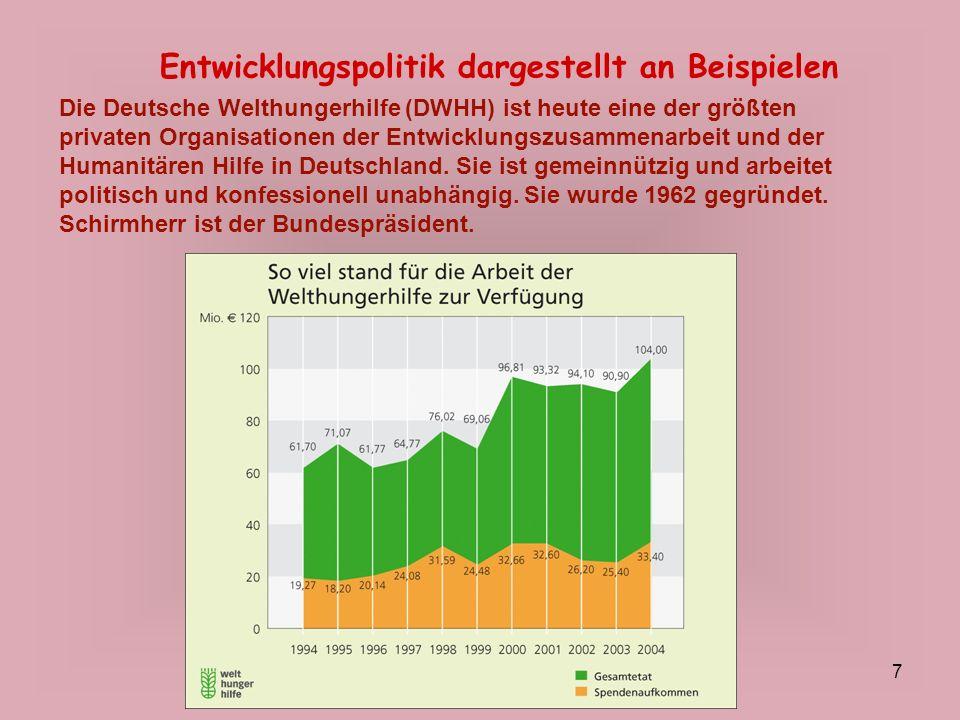 7 Entwicklungspolitik dargestellt an Beispielen Die Deutsche Welthungerhilfe (DWHH) ist heute eine der größten privaten Organisationen der Entwicklung