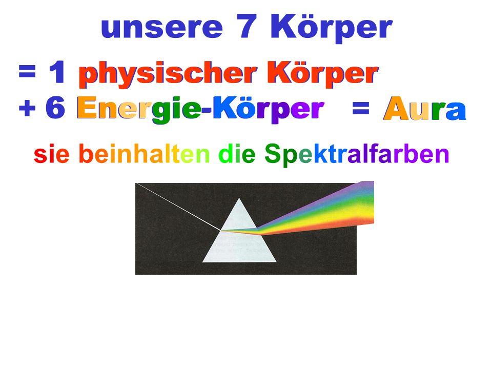 1 physischer Körper = + 6 Energie-Körper = AuraAura unsere 7 Körper sie beinhaltendie Spektralfarben