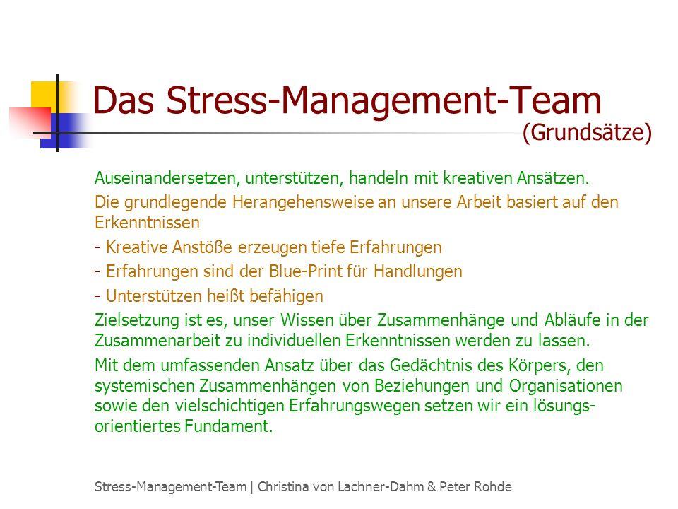 Stress-Management-Team | Christina von Lachner-Dahm & Peter Rohde Das Stress-Management-Team Auseinandersetzen, unterstützen, handeln mit kreativen Ansätzen.