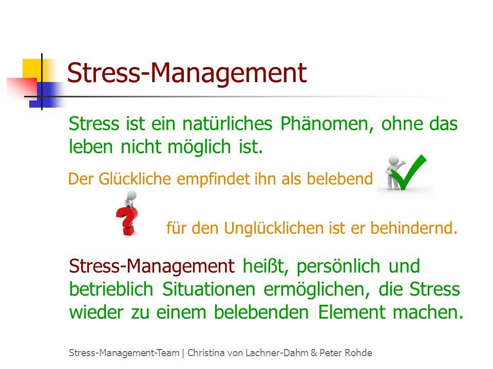 Stress-Management-Team   Christina von Lachner-Dahm & Peter Rohde Die Inhalte Stress im Überblick Erlebnis-Vortrag über die Vorgänge im Stress Stress-Erfahrung Workshop für Multiplikatoren und Teams, die neue Erfahrungen machen und Ideen entwickeln wollen.