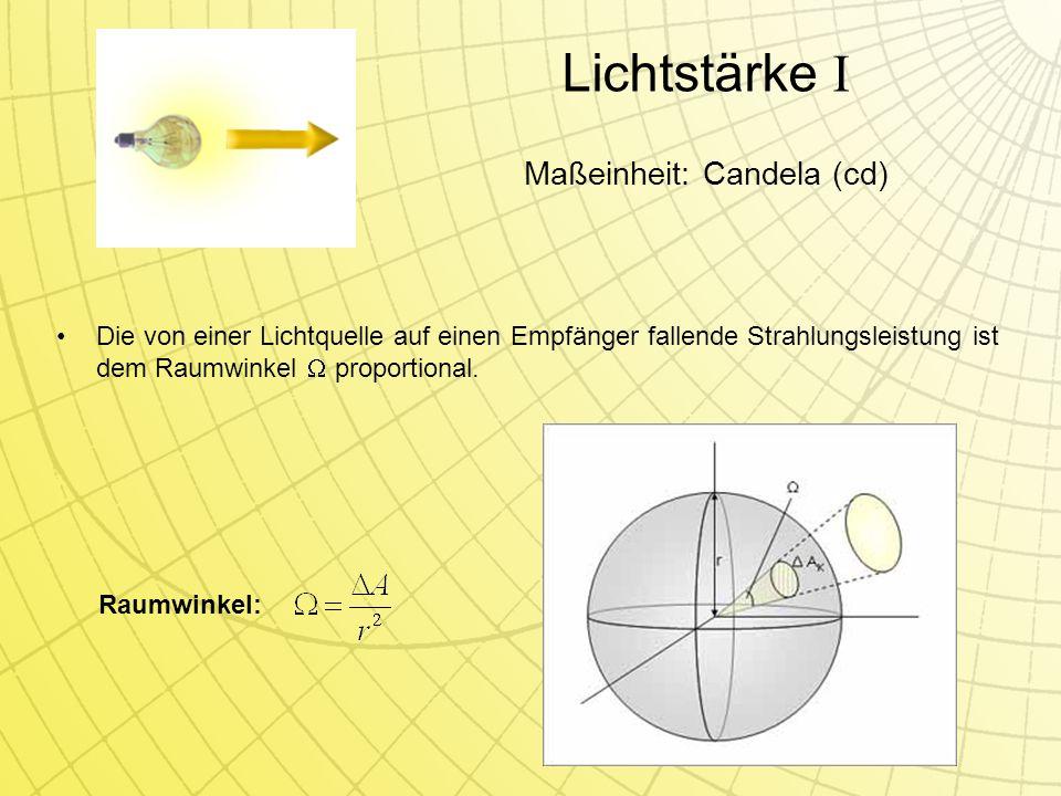 Die von einer Lichtquelle auf einen Empfänger fallende Strahlungsleistung ist dem Raumwinkel proportional.