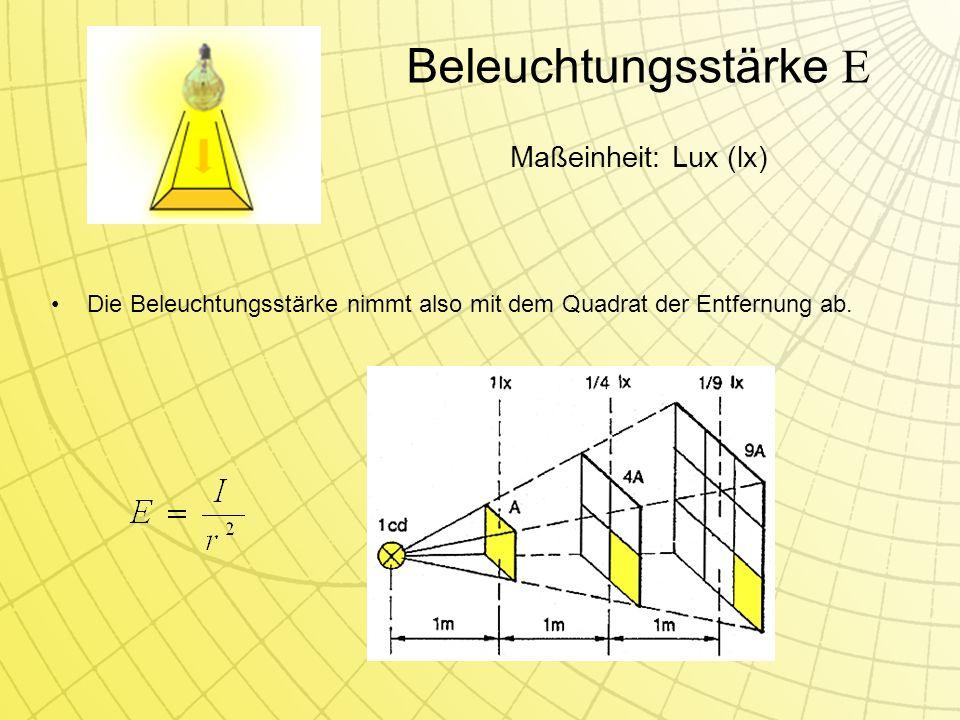 Beleuchtungsstärke E Die Beleuchtungsstärke nimmt also mit dem Quadrat der Entfernung ab.