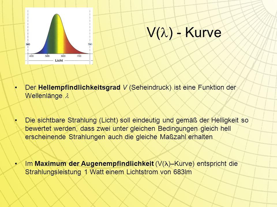 Die sichtbare Strahlung (Licht) soll eindeutig und gemäß der Helligkeit so bewertet werden, dass zwei unter gleichen Bedingungen gleich hell erscheinende Strahlungen auch die gleiche Maßzahl erhalten V( ) - Kurve Der Hellempfindlichkeitsgrad V (Seheindruck) ist eine Funktion der Wellenlänge Im Maximum der Augenempfindlichkeit (V( )–Kurve) entspricht die Strahlungsleistung 1 Watt einem Lichtstrom von 683lm