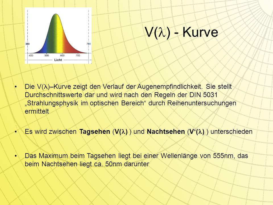 Es wird zwischen Tagsehen (V( ) ) und Nachtsehen (V( ) ) unterschieden V( ) - Kurve Die V( )–Kurve zeigt den Verlauf der Augenempfindlichkeit.