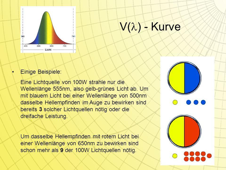 V( ) - Kurve Einige Beispiele: Eine Lichtquelle von 100W strahle nur die Wellenlänge 555nm, also gelb-grünes Licht ab.