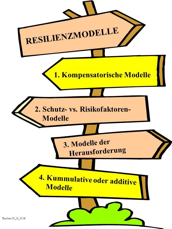 RESILIENZMODELLE 1.Kompensatorische Modelle 2. Schutz- vs.