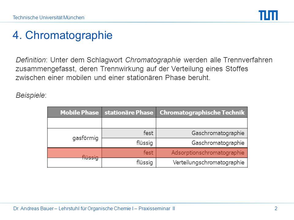 Technische Universität München Dr. Andreas Bauer – Lehrstuhl für Organische Chemie I – Praxisseminar II2 Definition: Unter dem Schlagwort Chromatograp