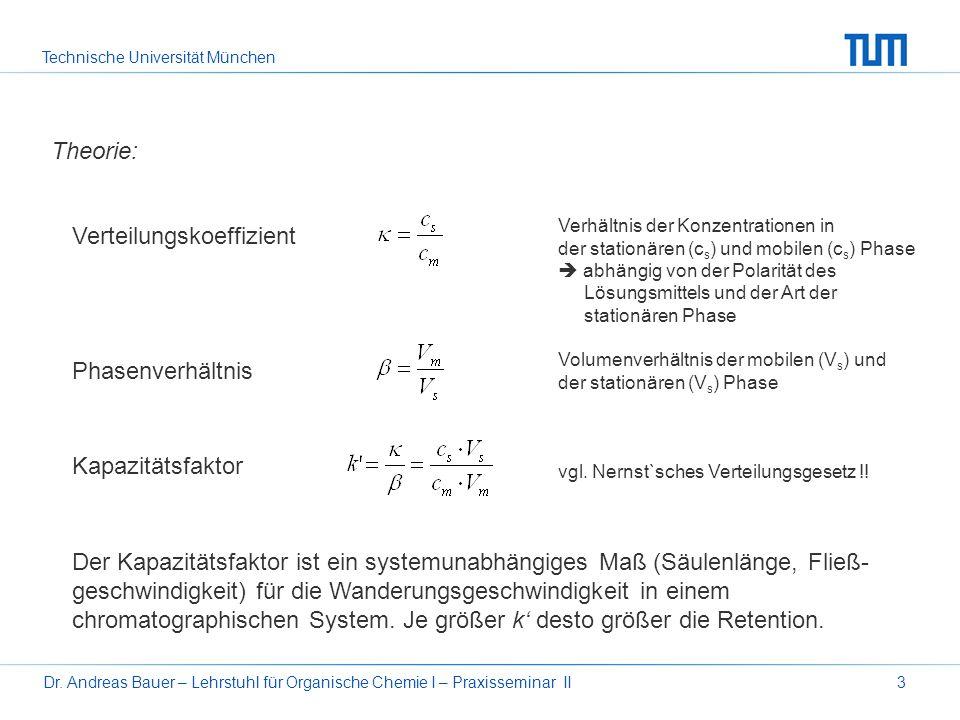 Technische Universität München Dr. Andreas Bauer – Lehrstuhl für Organische Chemie I – Praxisseminar II3 Theorie: Verteilungskoeffizient Verhältnis de