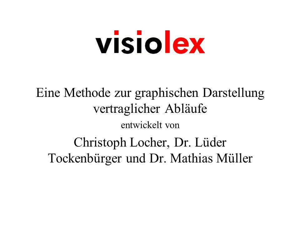 Eine Methode zur graphischen Darstellung vertraglicher Abläufe entwickelt von Christoph Locher, Dr.
