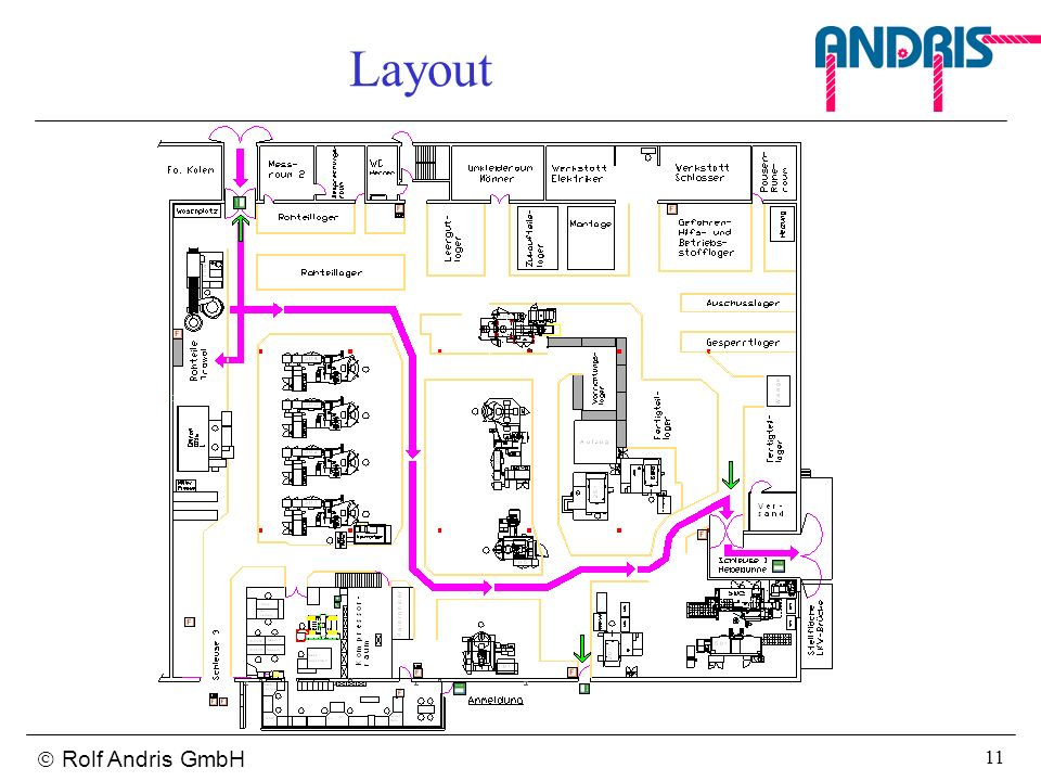 Rolf Andris GmbH 11 Layout