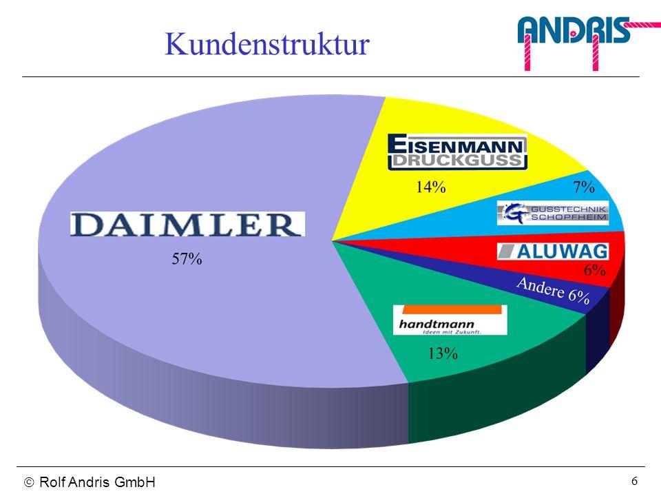 Rolf Andris GmbH 6 Kundenstruktur