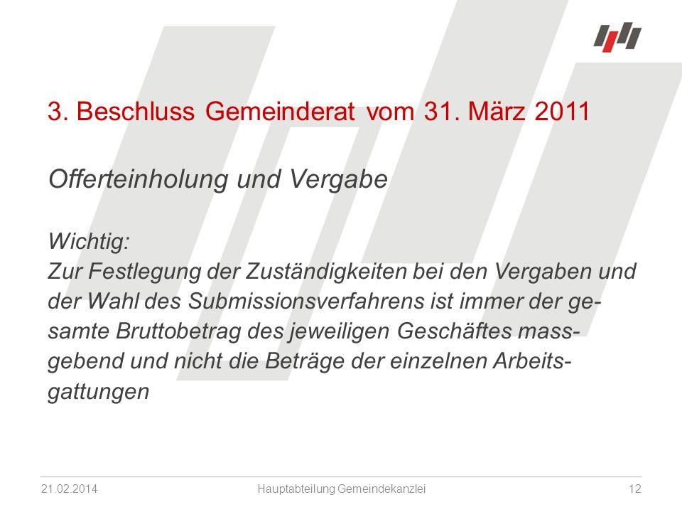 3. Beschluss Gemeinderat vom 31.