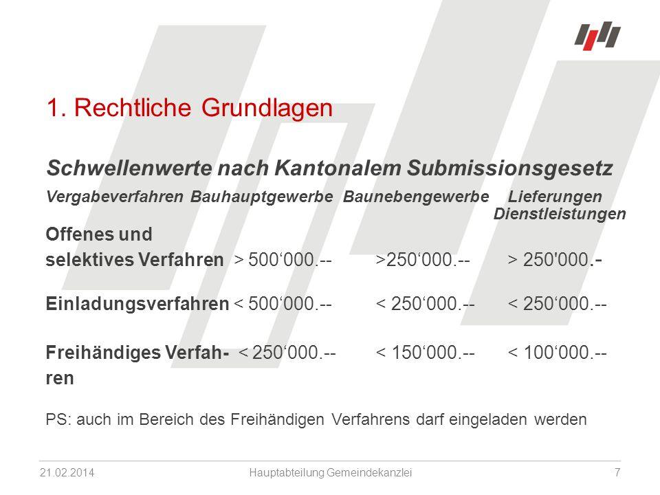 1. Rechtliche Grundlagen Schwellenwerte nach Kantonalem Submissionsgesetz Vergabeverfahren BauhauptgewerbeBaunebengewerbe Lieferungen Dienstleistungen
