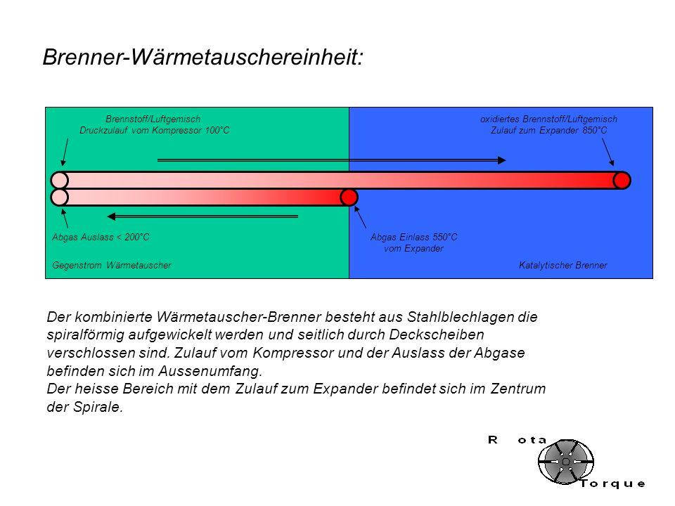 Brenner-Wärmetauschereinheit: Der kombinierte Wärmetauscher-Brenner besteht aus Stahlblechlagen die spiralförmig aufgewickelt werden und seitlich durc