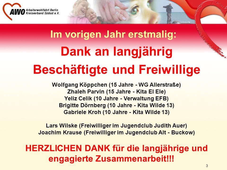 3 Dank an langjährig Beschäftigte und Freiwillige Im vorigen Jahr erstmalig: Wolfgang Köppchen (15 Jahre - WG Allerstraße) Zhaleh Parvin (15 Jahre - K