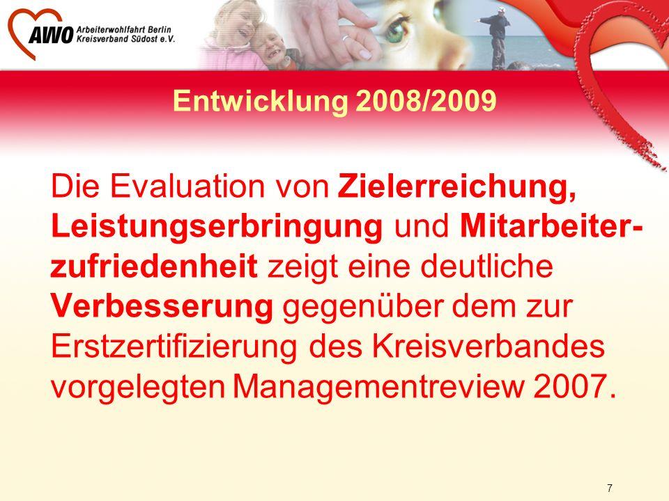 7 Entwicklung 2008/2009 Die Evaluation von Zielerreichung, Leistungserbringung und Mitarbeiter- zufriedenheit zeigt eine deutliche Verbesserung gegenü