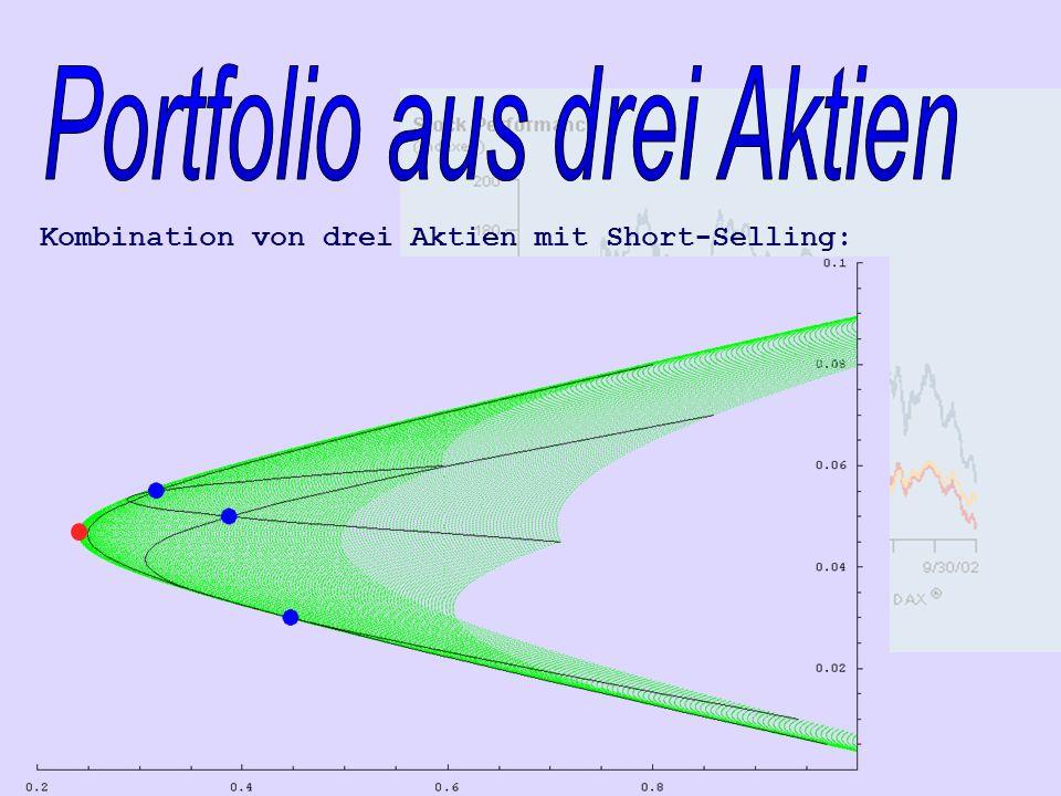 Kombination von drei Aktien mit Short-Selling: