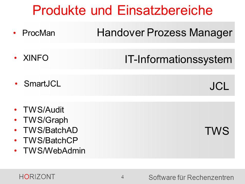 HORIZONT 4 Software für Rechenzentren Produkte und Einsatzbereiche IT-Informationssystem XINFO JCL SmartJCL TWS TWS/Audit TWS/Graph TWS/BatchAD TWS/BatchCP TWS/WebAdmin Handover Prozess Manager ProcMan