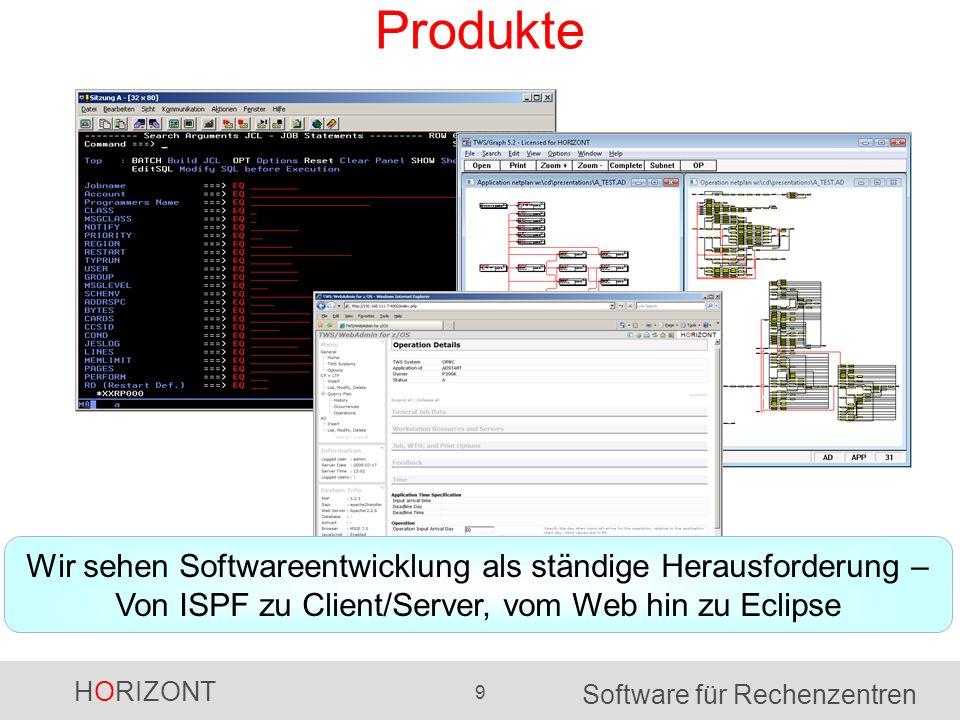 HORIZONT 9 Software für Rechenzentren Produkte Wir sehen Softwareentwicklung als ständige Herausforderung – Von ISPF zu Client/Server, vom Web hin zu Eclipse