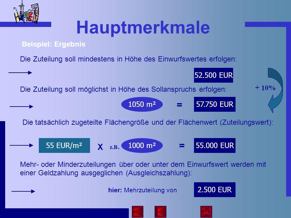 Hauptmerkmale Die Zuteilung soll mindestens in Höhe des Einwurfswertes erfolgen: 57.750 EUR 55 EUR/m² X 1050 m² = 52.500 EUR Die Zuteilung soll möglic