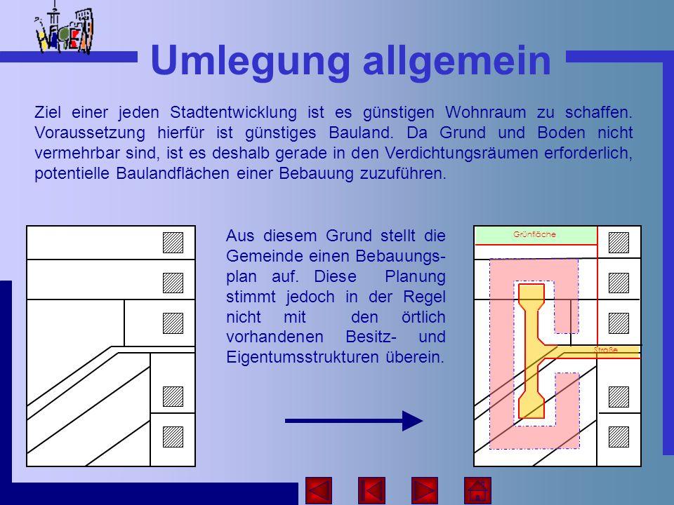 Umlegung allgemein Das Ergebnis der Bauleitplanung lässt sich häufig nicht ohne bodenordnende Maßnahmen verwirklichen.