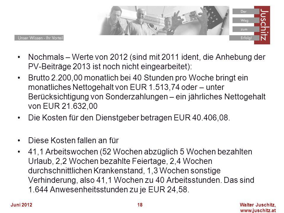 Walter Juschitz, www.juschitz.at Juni 201218 Nochmals – Werte von 2012 (sind mit 2011 ident, die Anhebung der PV-Beiträge 2013 ist noch nicht eingearbeitet): Brutto 2.200,00 monatlich bei 40 Stunden pro Woche bringt ein monatliches Nettogehalt von EUR 1.513,74 oder – unter Berücksichtigung von Sonderzahlungen – ein jährliches Nettogehalt von EUR 21.632,00 Die Kosten für den Dienstgeber betragen EUR 40.406,08.
