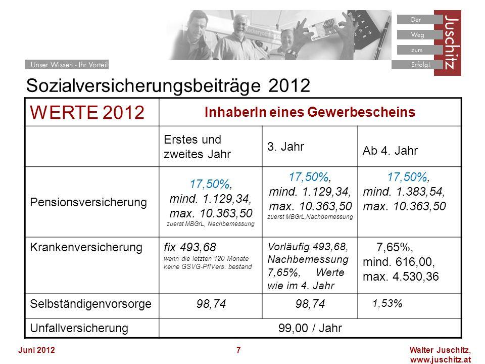 Walter Juschitz, www.juschitz.at Juni 20127 Sozialversicherungsbeiträge 2012 WERTE 2012 InhaberIn eines Gewerbescheins Erstes und zweites Jahr 3. Jahr
