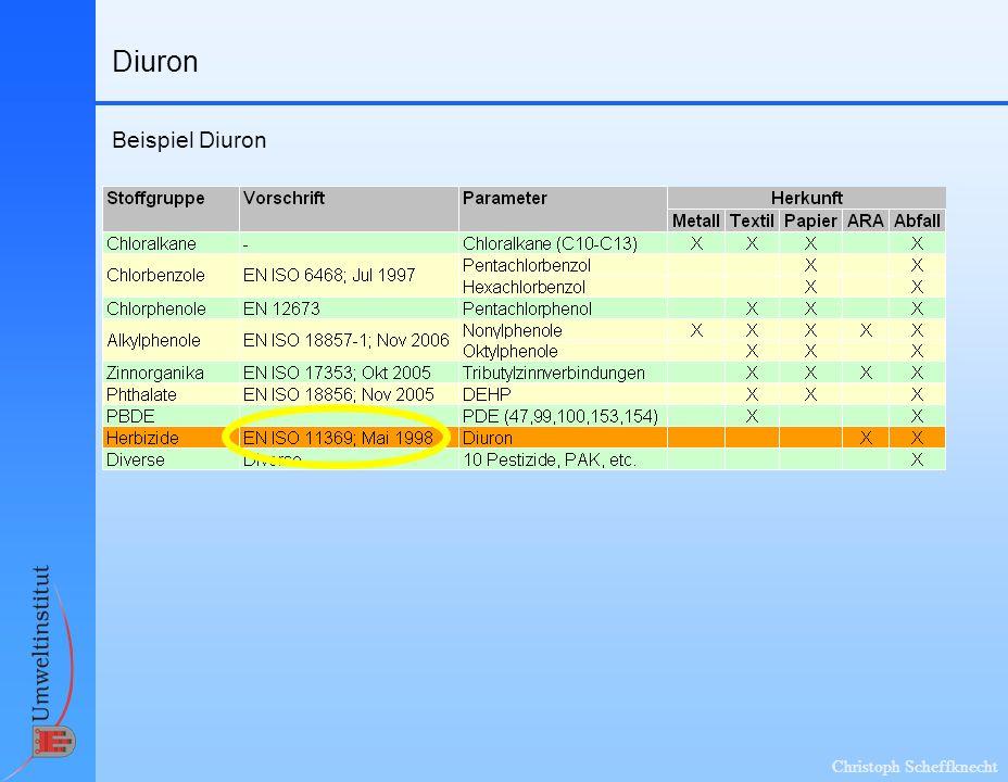 Christoph Scheffknecht Diuron Beispiel Diuron