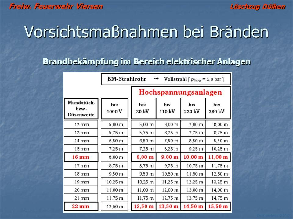 Freiw. Feuerwehr Viersen Löschzug Dülken Ch. Kutscheidt © 2002 Vorsichtsmaßnahmen bei Bränden Brandbekämpfung im Bereich elektrischer Anlagen