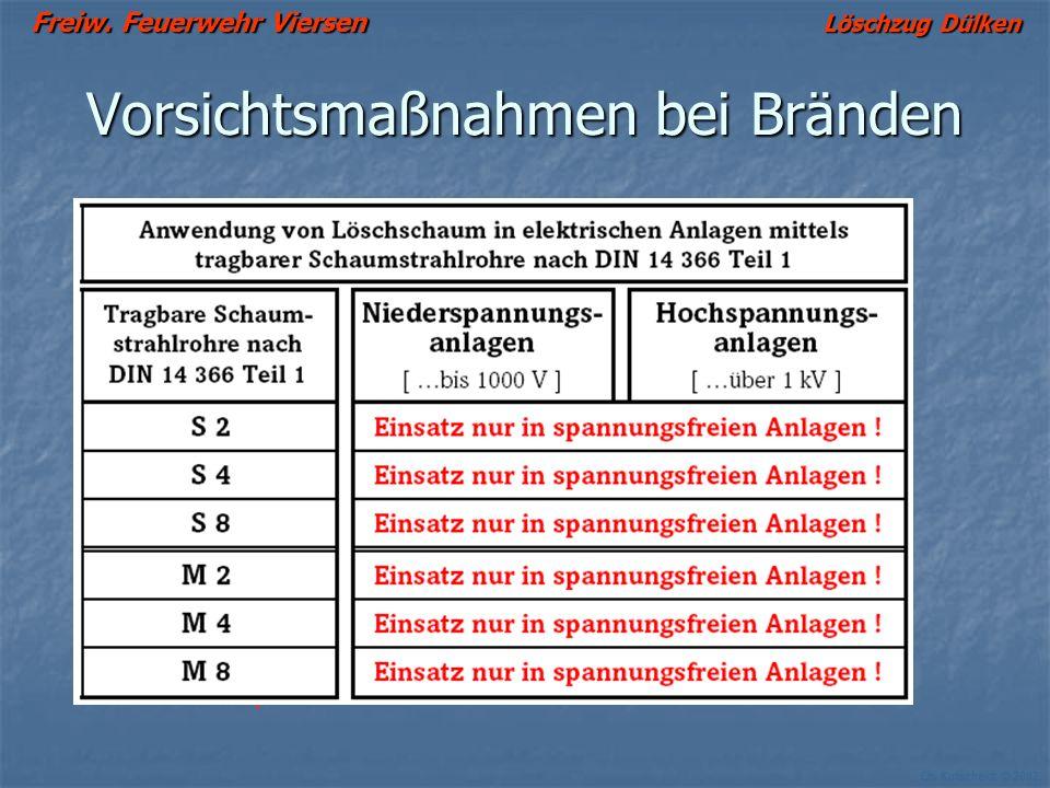 Freiw. Feuerwehr Viersen Löschzug Dülken Ch. Kutscheidt © 2002 Vorsichtsmaßnahmen bei Bränden Brandbekämpfung im Bereich elektrischer Anlagen Anwendun