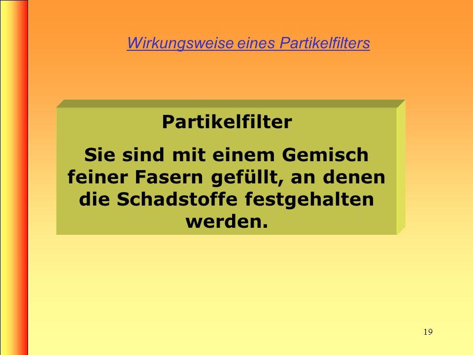 18 Einteilung von Filtergeräten nach EN 133 1. Filtergeräte gegen Partikel Partikelfilter mit Atemanschluß Filtrierender Atemanschluß gegen Partikel